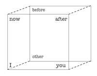 botched mind-word diagram